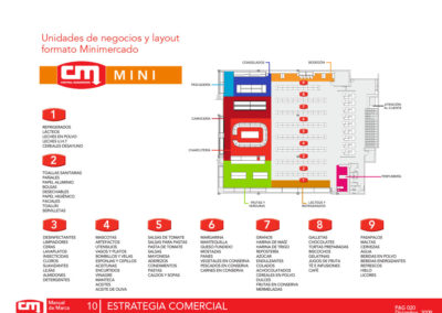 Central Madeirense - Trade Marketing