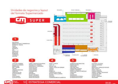 Central Madeirense - Trade Marketing